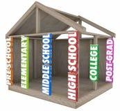 Schulnote-Niveau-starke Grundlagen-Bildungs-Gebäude-Strahlen Lizenzfreie Stockfotografie