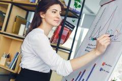Schwangere Geschäftsfrau, die an Bord an der stehenden Zeichnung der Büromutterschaft arbeitet stockfotografie