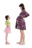 Schwangere Mama und Tochter lizenzfreie stockfotografie