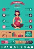 Schwangerschaft und Geburt infographics, Ikonensatz Stockfotografie