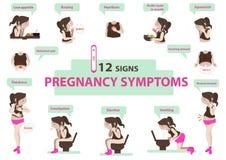 Schwangerschaftssymptome vektor abbildung