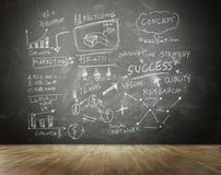 Schwieriger Unternehmensplan gezeichnet auf Tafel stockfotografie