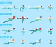 Schwimmenvektor-Schwimmersportler schwimmt im Badeanzug und im swimmingcap im vorderen Schleichen der verschiedenen Arten des Sch vektor abbildung