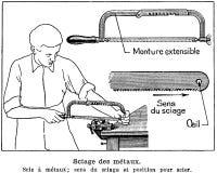 sciage-métaux Stock Image