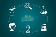 Science - biology, astronomy, geography, genetics, mathematics, chemistry vector concept set. Hand drawn sketch isolated illustration royalty free illustration