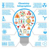 Science chemical colorful infographcis Stock Image