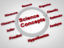 Science Concept Stock Image