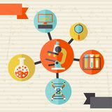 Science concept info graphic in flat design style Royalty Free Stock Photography