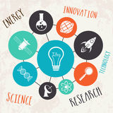 Science concept with light bulb. Royalty Free Stock Image
