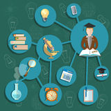 Science and education student lab chemistry scientific research Royalty Free Stock Image