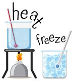 Science experiment with heat and freeze. Illustration vector illustration