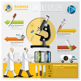 Science And Experimentation Infographic Royalty Free Stock Photography