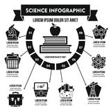 Science infographic concept, simple style Royalty Free Stock Images