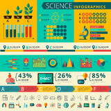 Science infographic report presentation poster Royalty Free Stock Photos