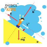 Science for kids. Cartoon kid is studying physics Stock Image