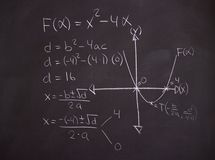 The science of mathematics Stock Images