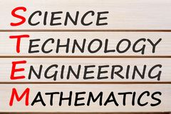 Free Science Technology Engineering Mathematics Acronym STEM Stock Images - 113832314