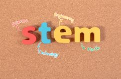 Science Technology Engineering Mathematics. STEM word on cork board with education equipment for background. STEM Education. Science Technology Engineering stock photography