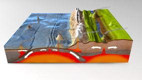 Free Scientific Ground Cross-section To Explain Subduction And Plate Tectonics Stock Photos - 139355773