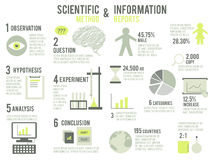 Scientific Method and Information Reports Stock Photo