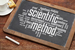 Scientific method word cloud Stock Photos