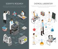 Scientific Research Vertical Banners. Isometric scientific laboratory banners set with editable text and icons of equipment with people in uniform vector Stock Images
