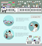 Scientist working in laboratory vector illustration. Science lab interior. Chemistry education concept. Stock Image