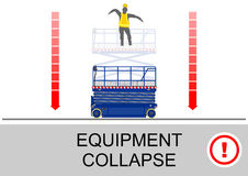 Scissor lift safety Royalty Free Stock Photos
