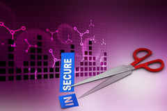 Scissors cut the word in secure Royalty Free Stock Images