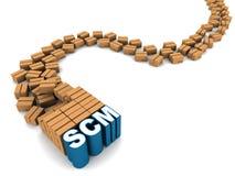 SCM ilustracja wektor