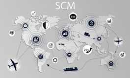 SCM-Konzeptillustration stock abbildung