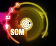 Scm strategy plan graphic. 2018 Royalty Free Stock Images