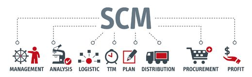 Banner Supply Chain Management concept. SCM - Supply Chain Management concept banner with vector illustration icons royalty free illustration