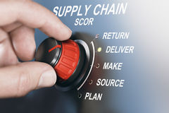 SCM Supply Chain Management, Scor Model. Hand turning SCOR switch to deliver position. Supply chain management concept. Composite image between a hand Stock Photos