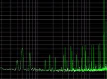 Scope Display. PC Oscilloscope Display vector illustration