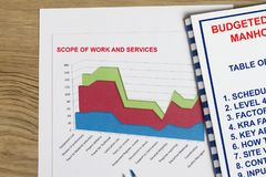 Scope of work and services concept. With graph and cover page of a training manual Royalty Free Stock Image