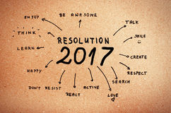 Scopi di risoluzione 2017 del nuovo anno scritti su cartone Fotografie Stock Libere da Diritti