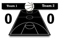 Score of the basketball match Stock Photography