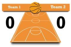 Score of the basketball match Stock Image