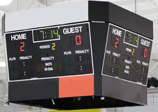 Score Board. At hockey arena shows time left Royalty Free Stock Photos