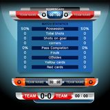 Scoreboard sport template for football and soccer. Scoreboard Broadcast Graphic and Lower Thirds Template for soccer and football, vector illustration Stock Image