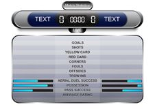 Scoreboard soccer design., Sport button element, Banners for foo Stock Photography