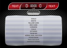 Scoreboard soccer design., Sport button element, Banners for foo Royalty Free Stock Images