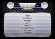 Scoreboard soccer design., Sport button element, Banners for foo Stock Images