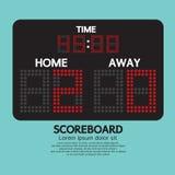 Scoreboard Sport Royalty Free Stock Image