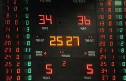 Scorebordpunt tijdens een Mandgelijke Royalty-vrije Stock Afbeelding