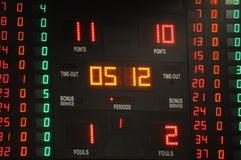 Scorebordpunt tijdens een Mandgelijke Royalty-vrije Stock Afbeeldingen