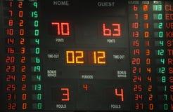 Scorebordpunt tijdens een Mandgelijke Stock Fotografie