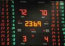 Scorebordpunt tijdens een Mandgelijke Stock Foto's
