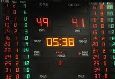 Scorebordpunt tijdens een Mandgelijke Royalty-vrije Stock Foto